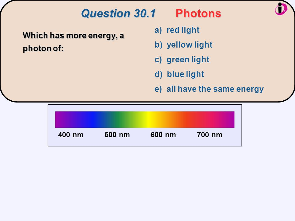 Question 30.1Photons Question 30.1 Photons 400 nm500 nm600 nm700 nm Which has more energy, a photon of: a) red light b) yellow light c) green light d) blue light e) all have the same energy
