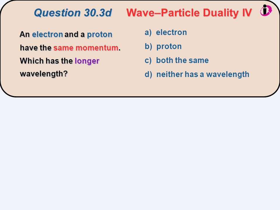 An electron and a proton have the same momentum. Which has the longer wavelength.