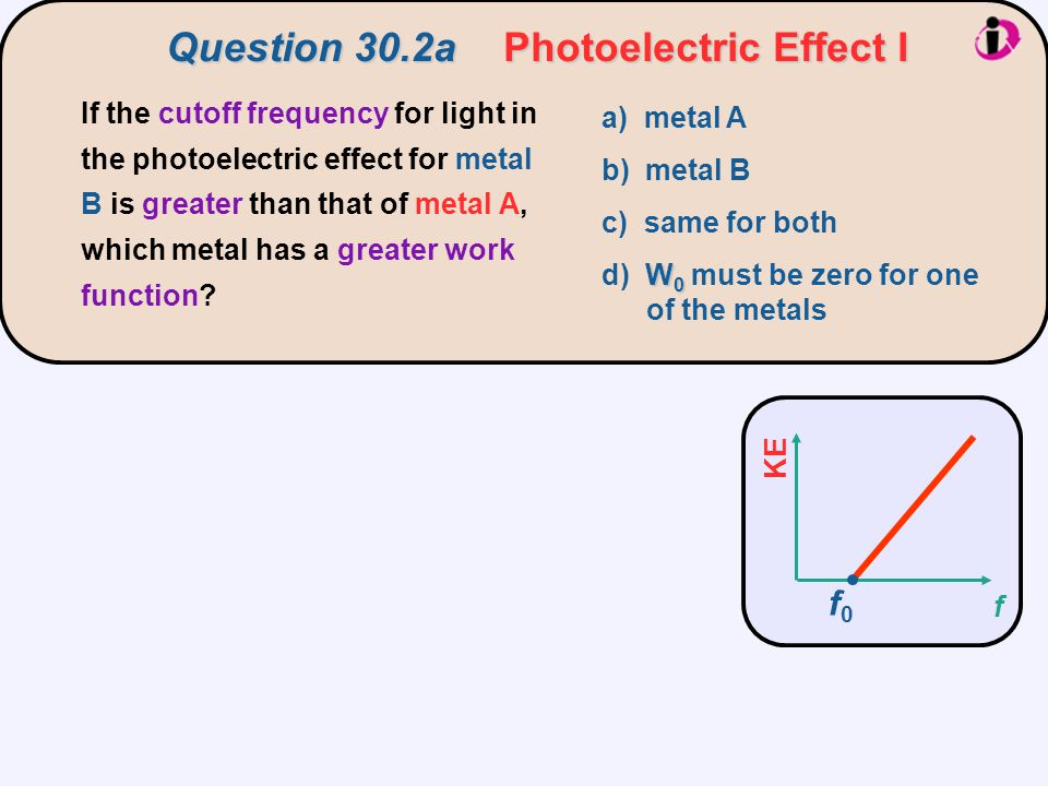 Question 30.2aPhotoelectric Effect I Question 30.2a Photoelectric Effect I If the cutoff frequency for light in the photoelectric effect for metal B is greater than that of metal A, which metal has a greater work function.