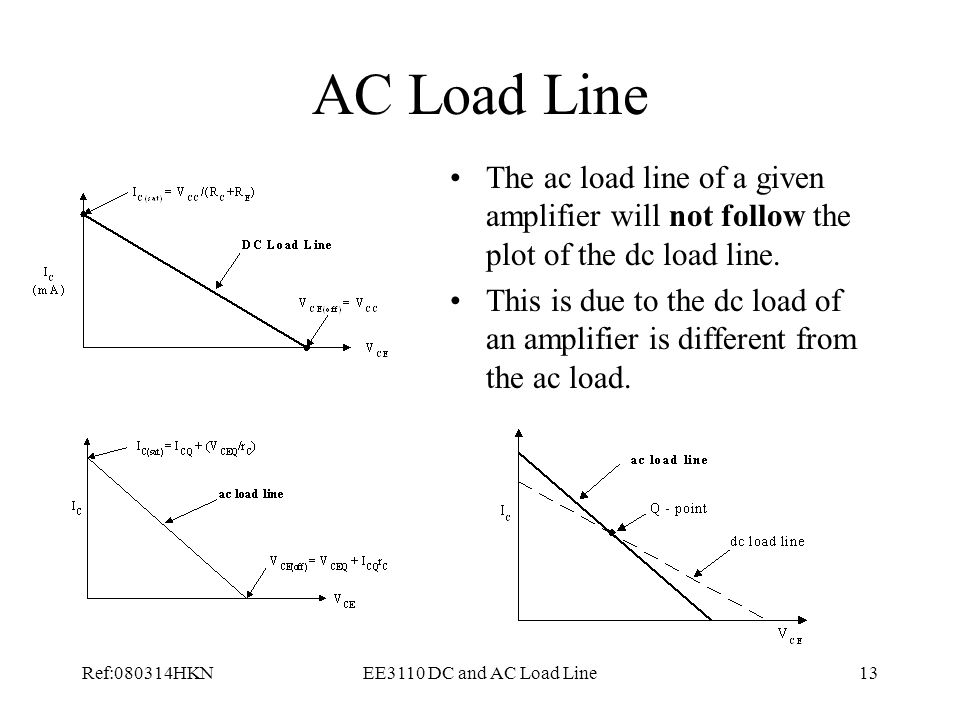 Ref:080314HKNEE3110 DC and AC Load Line13 AC Load Line The ac load line of a given amplifier will not follow the plot of the dc load line.