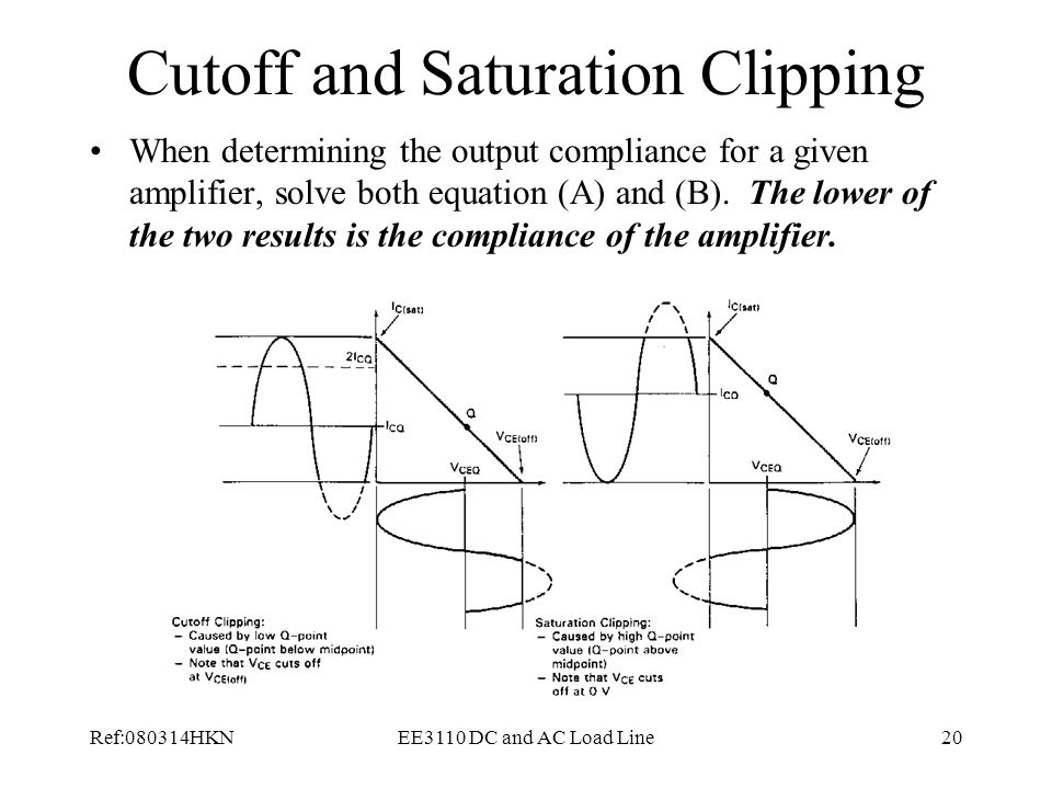 Ref:080314HKNEE3110 DC and AC Load Line20 Cutoff and Saturation Clipping When determining the output compliance for a given amplifier, solve both equation (A) and (B).
