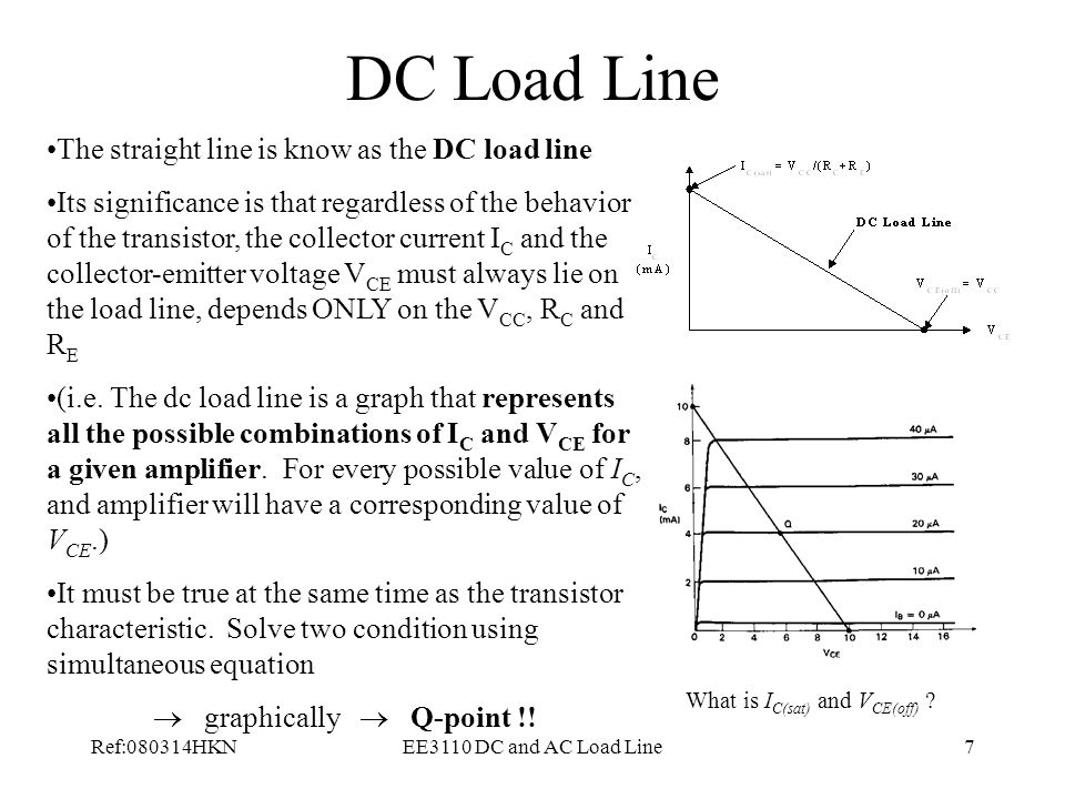 Ref:080314HKNEE3110 DC and AC Load Line7 DC Load Line The straight line is know as the DC load line Its significance is that regardless of the behavior of the transistor, the collector current I C and the collector-emitter voltage V CE must always lie on the load line, depends ONLY on the V CC, R C and R E (i.e.