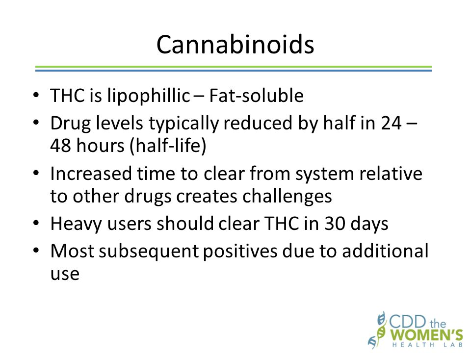 Cannabinoids THC is lipophillic – Fat-soluble Drug levels typically reduced by half in 24 – 48 hours (half-life) Increased time to clear from system relative to other drugs creates challenges Heavy users should clear THC in 30 days Most subsequent positives due to additional use