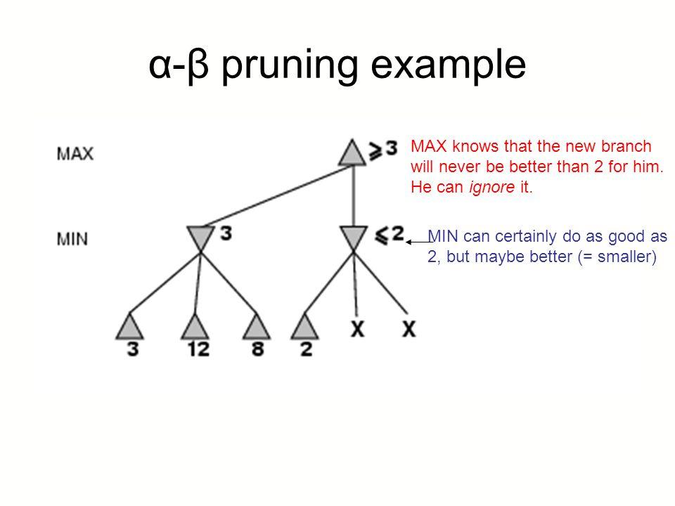 α-β pruning example MIN will do at least as good as 14 in this branch (which is very good for MAX!) so MAX will want to explore this branch more.