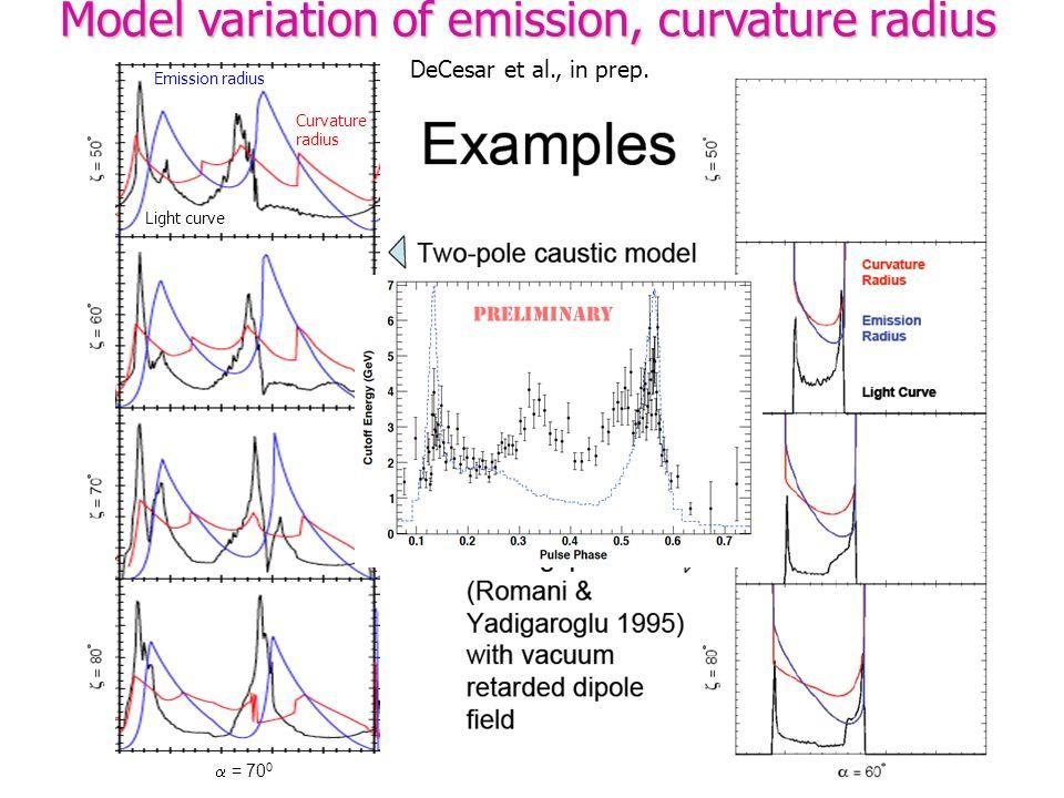 Emission radius Curvature radius Light curve Preliminary  = 70 0 Model variation of emission, curvature radius DeCesar et al., in prep.