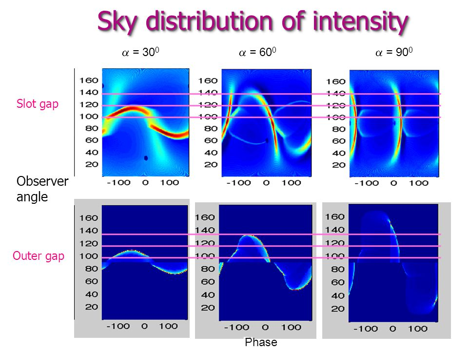 Light curves in force-free geometry Bai & Spitkovsky 2010