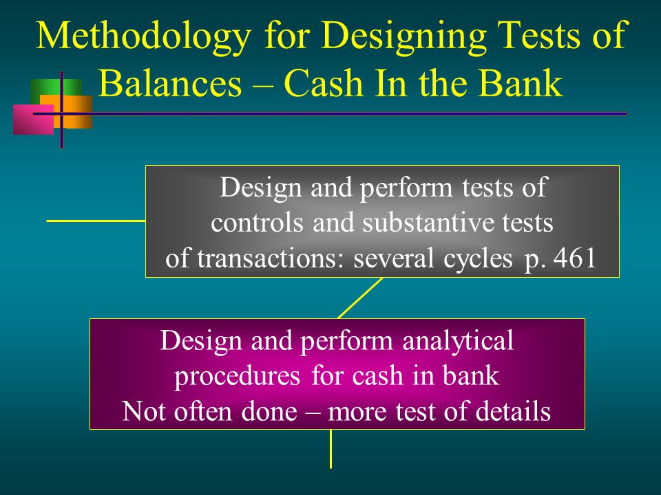 Methodology for Designing Tests of Balances – Cash In the Bank Design and perform tests of controls and substantive tests of transactions: several cycles p.