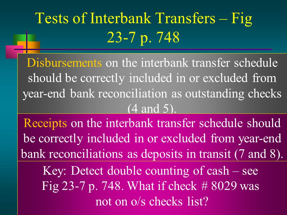 Disbursements on the interbank transfer schedule should be correctly included in or excluded from year-end bank reconciliation as outstanding checks (4 and 5).