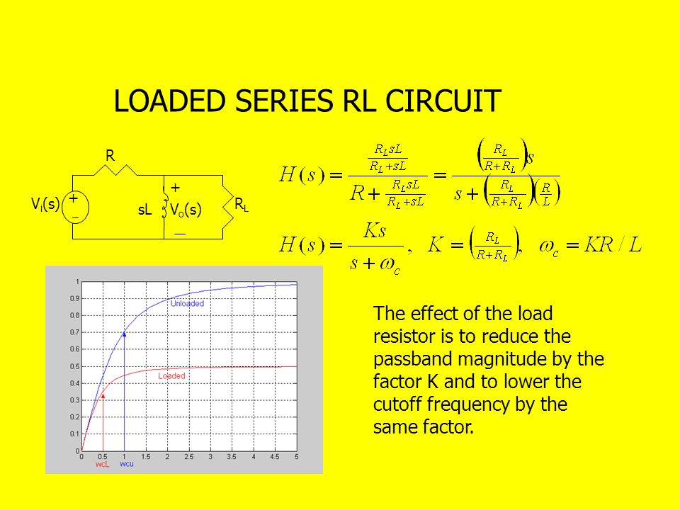 LOADED SERIES RL CIRCUIT + + sL R V i (s) V o (s) RLRL The effect of the load resistor is to reduce the passband magnitude by the factor K and to lower the cutoff frequency by the same factor.