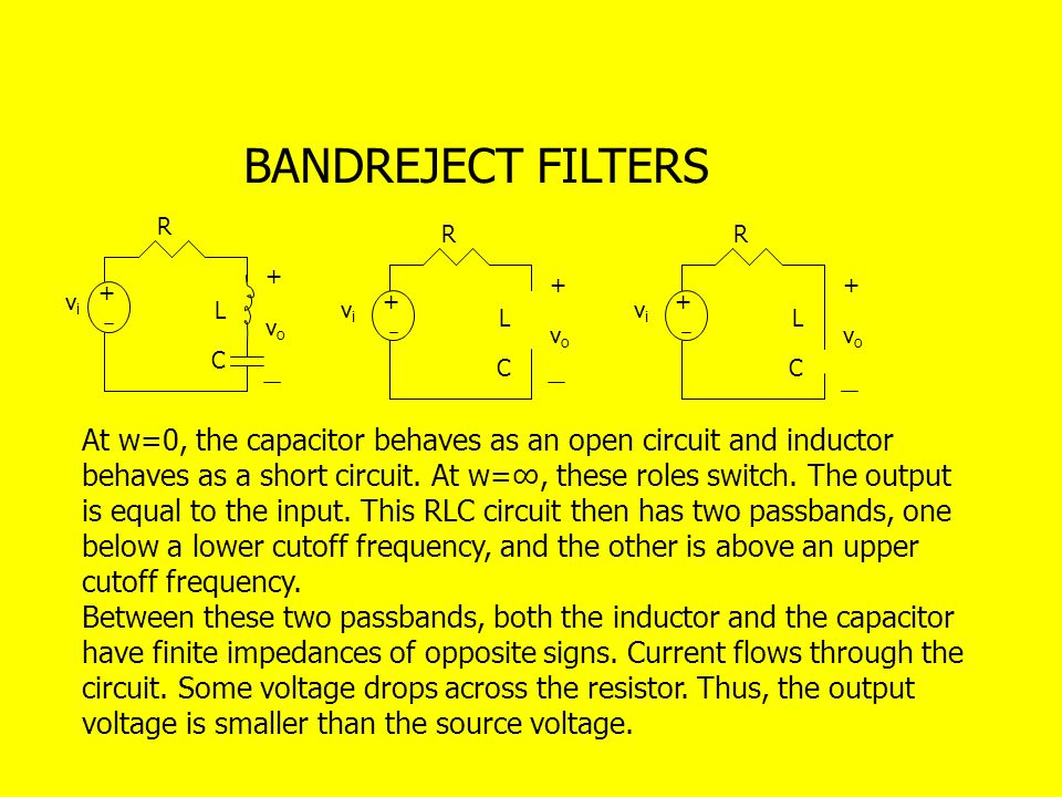 BANDREJECT FILTERS + + L R vivi vovo C + + L R vivi vovo C + + L R vivi vovo C At w=0, the capacitor behaves as an open circuit and inductor behaves as a short circuit.