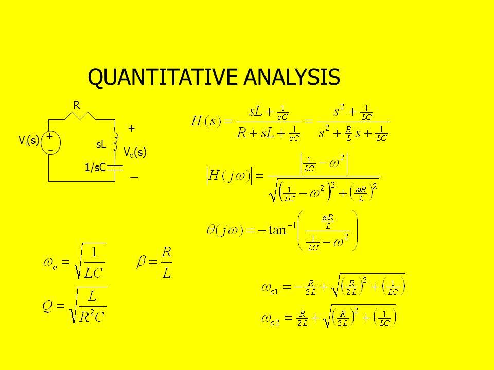 + + sL R V i (s) V o (s) 1/sC QUANTITATIVE ANALYSIS