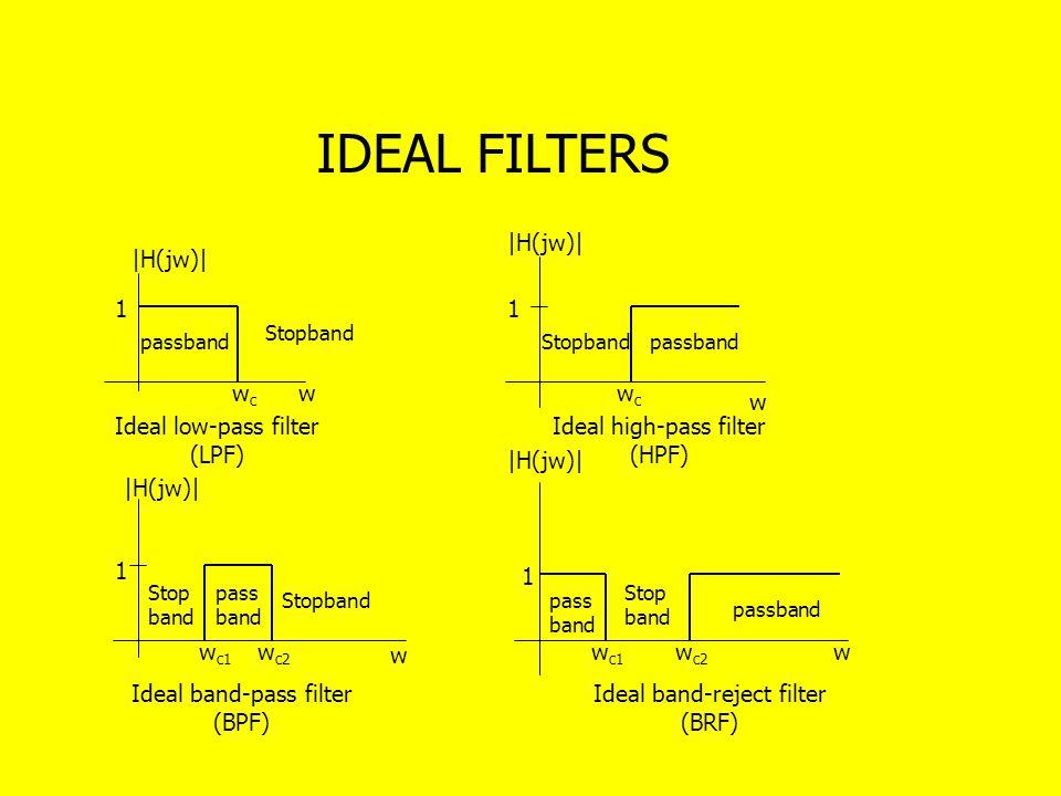 IDEAL FILTERS |H(jw)| w passband Stopband Ideal low-pass filter (LPF) 1 wcwc passbandStopband wcwc w |H(jw)| Ideal high-pass filter (HPF) 1 pass band Stop band w c1 w c2 w 1 Ideal band-pass filter (BPF) pass band Stop band w c1 w c2 w 1 Ideal band-reject filter (BRF) |H(jw)|