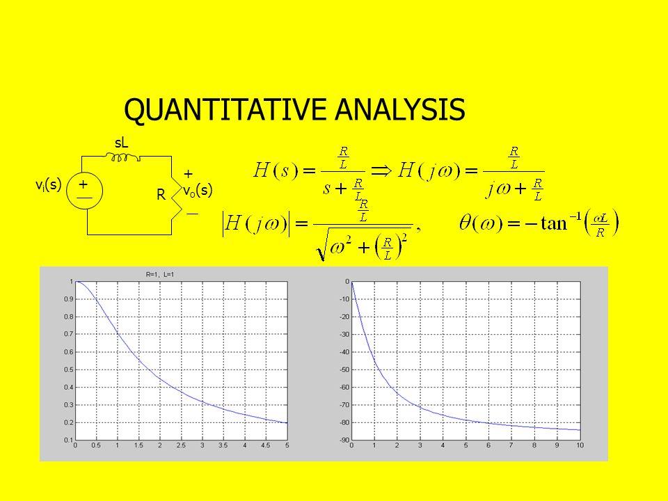 QUANTITATIVE ANALYSIS + R v i (s) + v o (s) sL