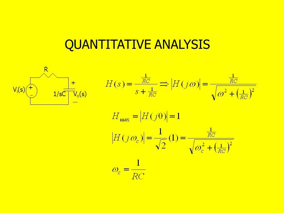 + V o (s) + 1/sC R V i (s) QUANTITATIVE ANALYSIS