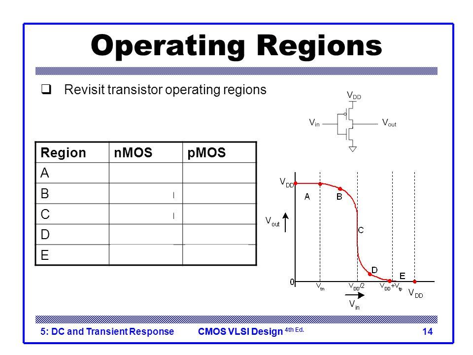 CMOS VLSI DesignCMOS VLSI Design 4th Ed. 5: DC and Transient Response14 Operating Regions  Revisit transistor operating regions RegionnMOSpMOS ACutof