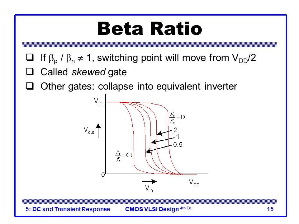 CMOS VLSI DesignCMOS VLSI Design 4th Ed. 5: DC and Transient Response15 Beta Ratio  If  p /  n  1, switching point will move from V DD /2  Called