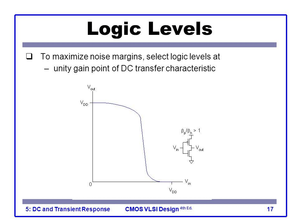 CMOS VLSI DesignCMOS VLSI Design 4th Ed. 5: DC and Transient Response17 Logic Levels  To maximize noise margins, select logic levels at –unity gain p