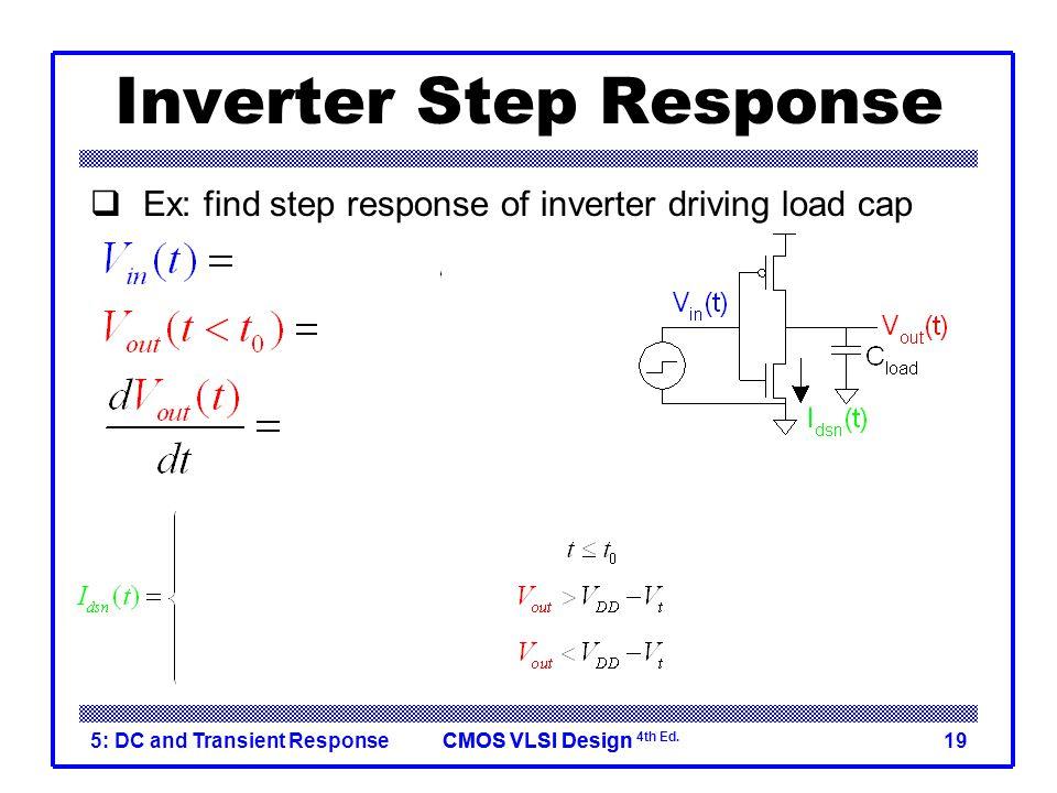 CMOS VLSI DesignCMOS VLSI Design 4th Ed. 5: DC and Transient Response19 Inverter Step Response  Ex: find step response of inverter driving load cap