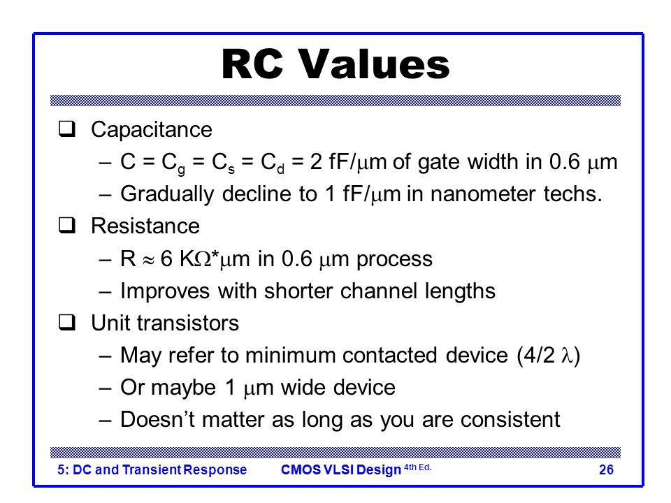 CMOS VLSI DesignCMOS VLSI Design 4th Ed. 5: DC and Transient Response26 RC Values  Capacitance –C = C g = C s = C d = 2 fF/  m of gate width in 0.6