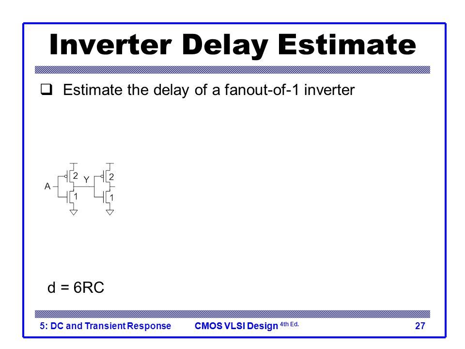 CMOS VLSI DesignCMOS VLSI Design 4th Ed. 5: DC and Transient Response27 Inverter Delay Estimate  Estimate the delay of a fanout-of-1 inverter d = 6RC
