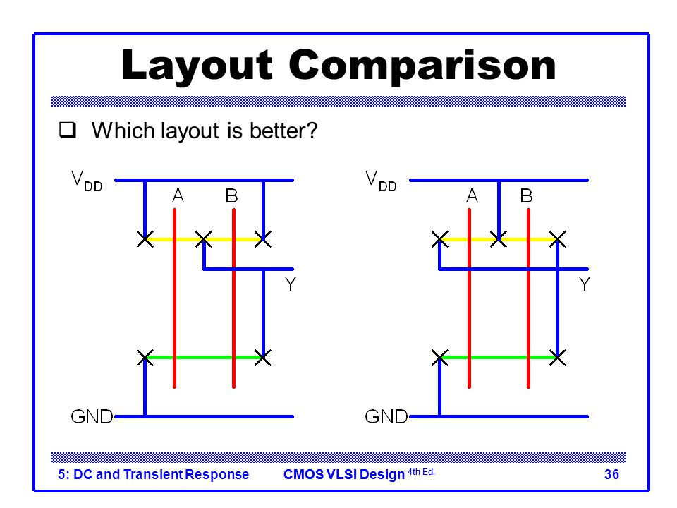 CMOS VLSI DesignCMOS VLSI Design 4th Ed. 5: DC and Transient Response36 Layout Comparison  Which layout is better?