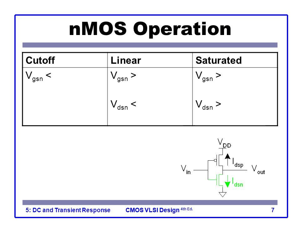 CMOS VLSI DesignCMOS VLSI Design 4th Ed. 5: DC and Transient Response7 nMOS Operation CutoffLinearSaturated V gsn < V tn V in < V tn V gsn > V tn V in