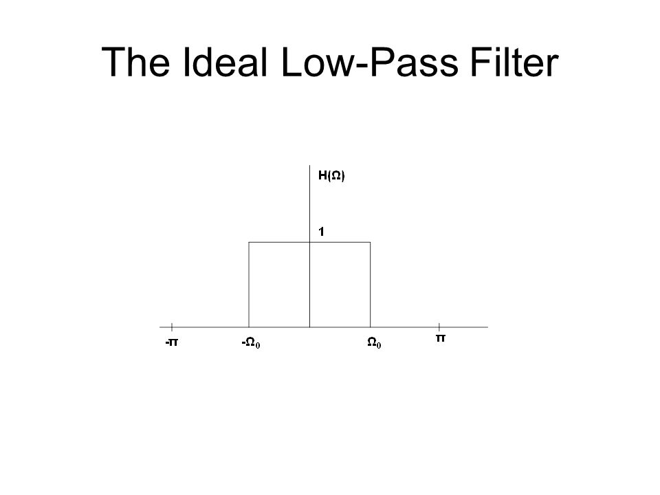 The Ideal Low-Pass Filter
