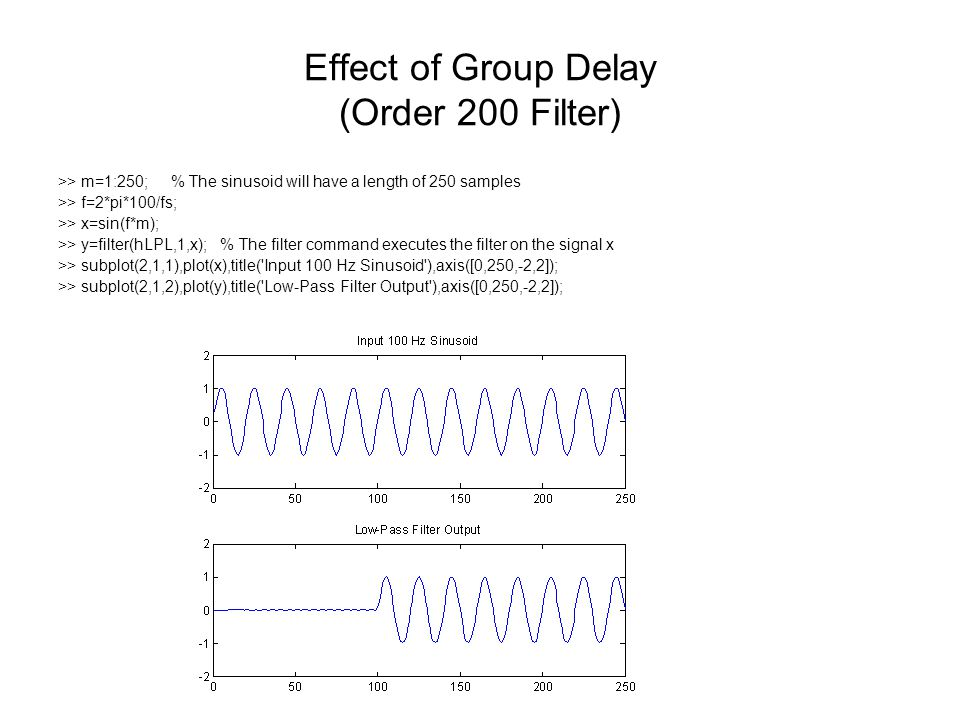 Effect of Group Delay (Order 200 Filter) >> m=1:250; % The sinusoid will have a length of 250 samples >> f=2*pi*100/fs; >> x=sin(f*m); >> y=filter(hLP