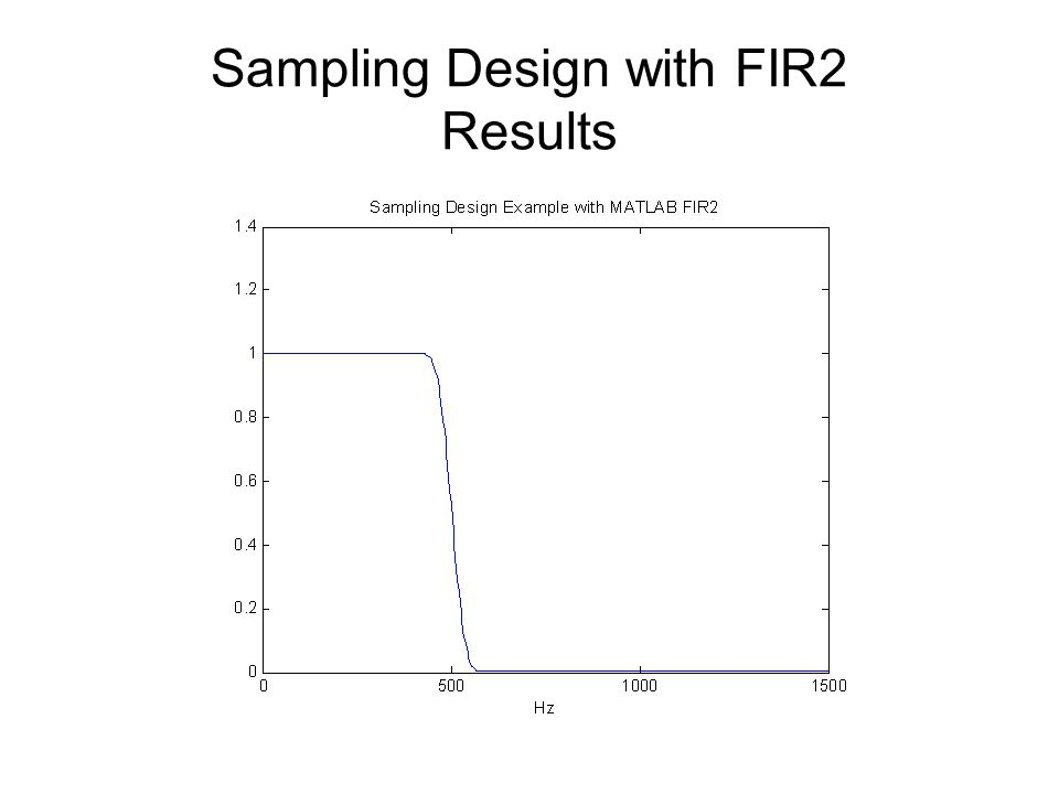 Sampling Design with FIR2 Results