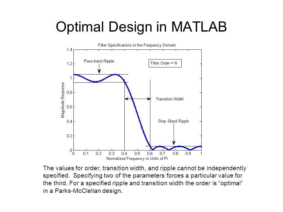 Optimal Design in MATLAB The values for order, transition width, and ripple cannot be independently specified. Specifying two of the parameters forces