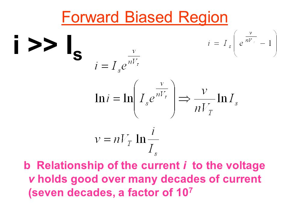 b Relationship of the current i to the voltage v holds good over many decades of current (seven decades, a factor of 10 7 Forward Biased Region i >> I