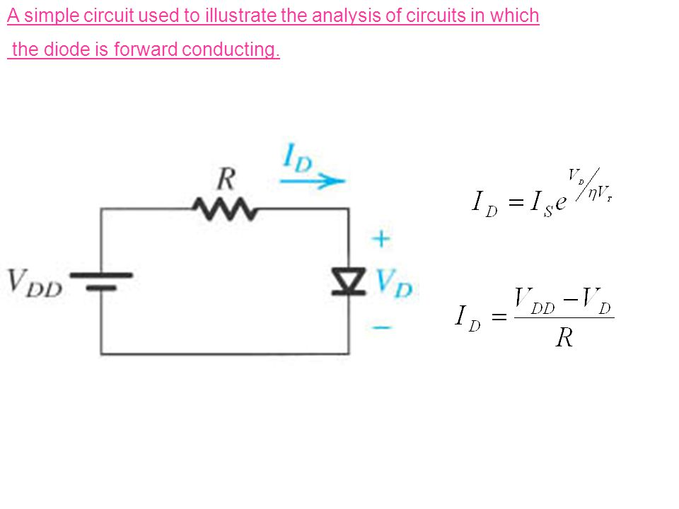 A simple circuit used to illustrate the analysis of circuits in which the diode is forward conducting.