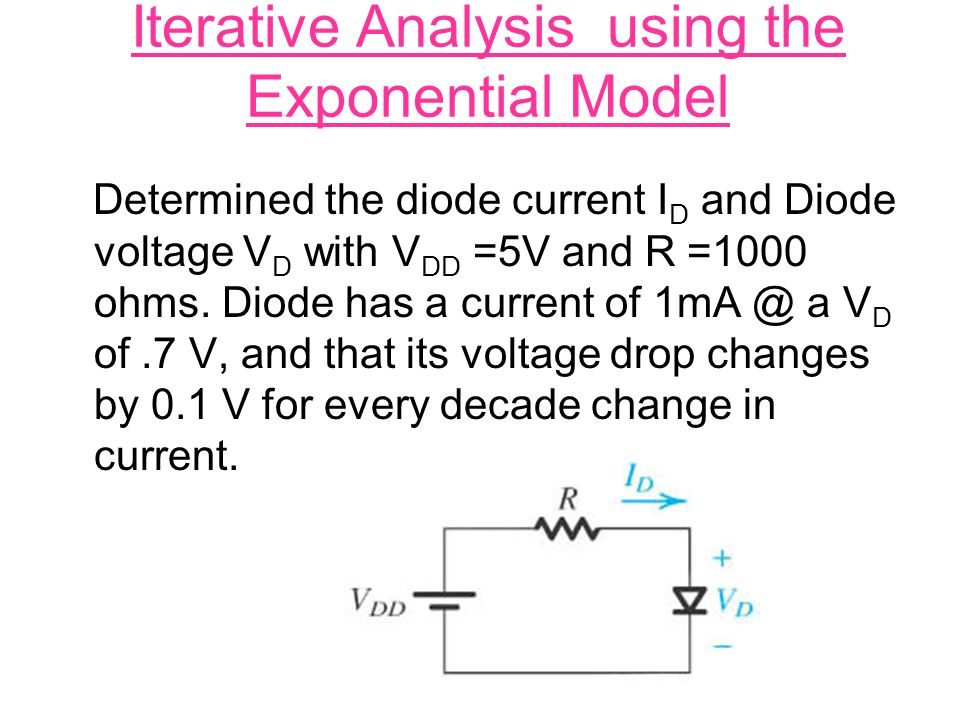 Iterative Analysis using the Exponential Model Determined the diode current I D and Diode voltage V D with V DD =5V and R =1000 ohms. Diode has a curr