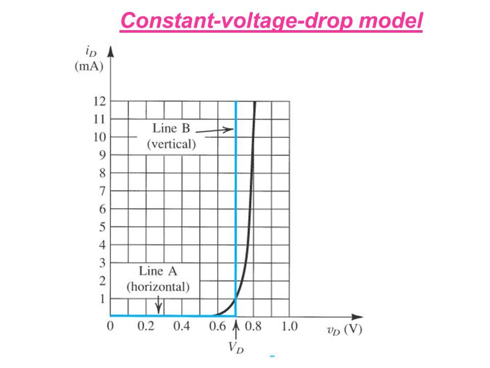 Constant-voltage-drop model