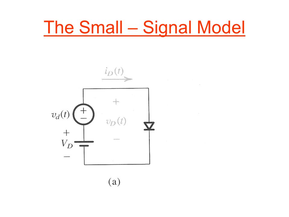 The Small – Signal Model