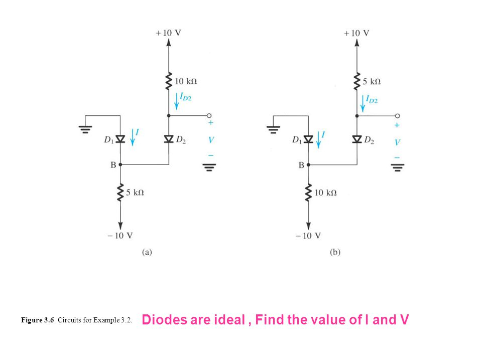 Figure 3.6 Circuits for Example 3.2. Diodes are ideal, Find the value of I and V