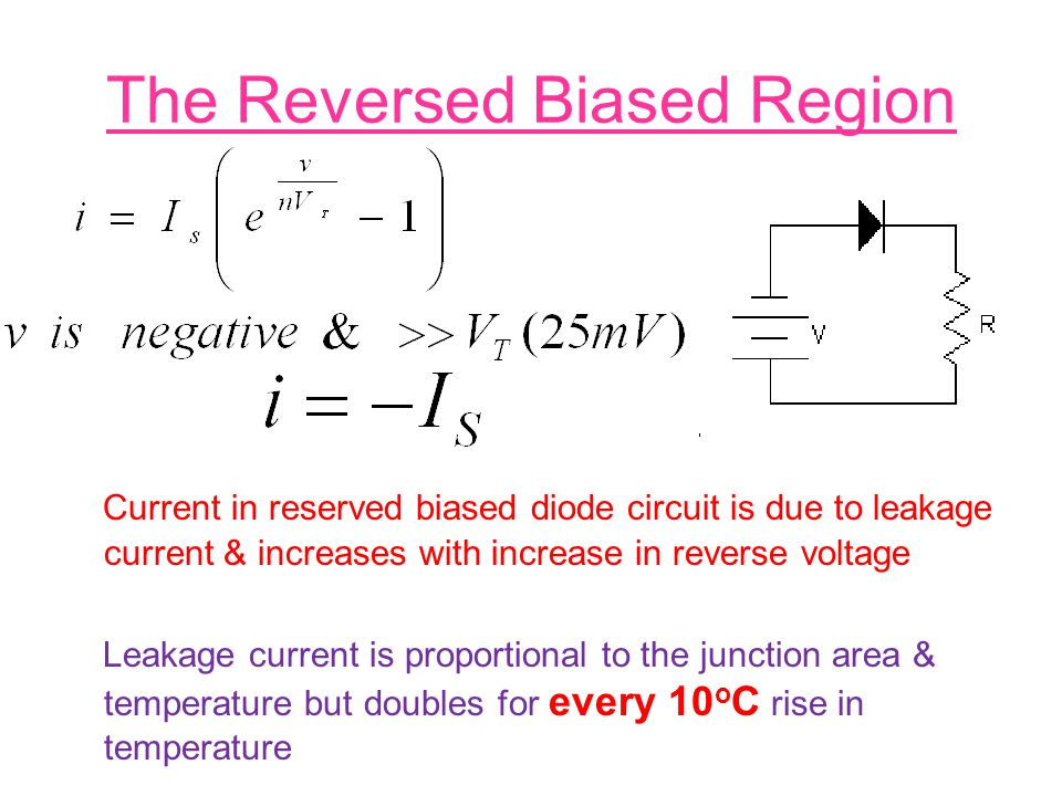 The Reversed Biased Region Current in reserved biased diode circuit is due to leakage current & increases with increase in reverse voltage Leakage cur