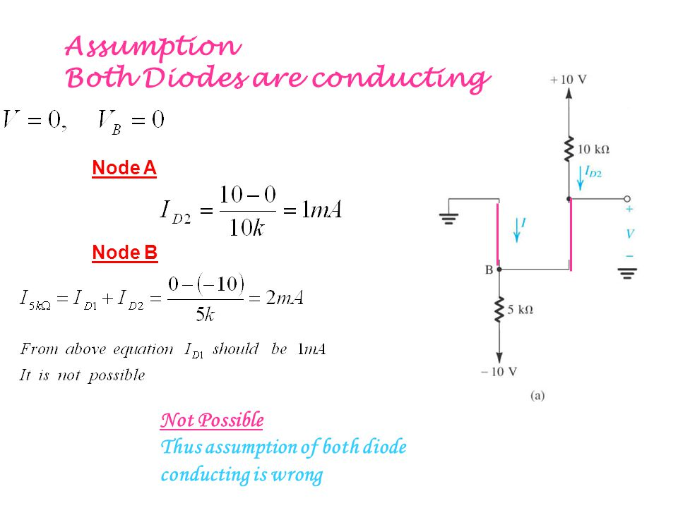 Node A Node B Assumption Both Diodes are conducting Not Possible Thus assumption of both diode conducting is wrong