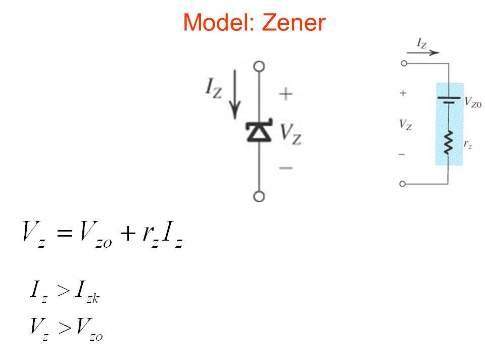 Model: Zener