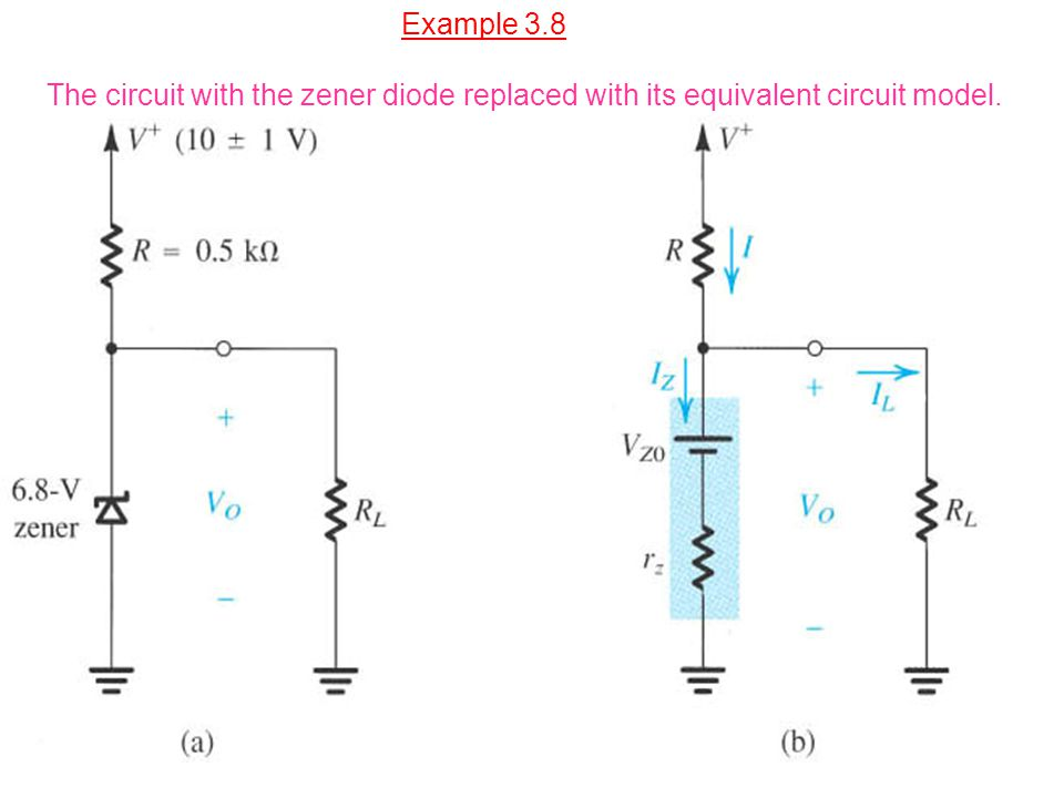 The circuit with the zener diode replaced with its equivalent circuit model. Example 3.8