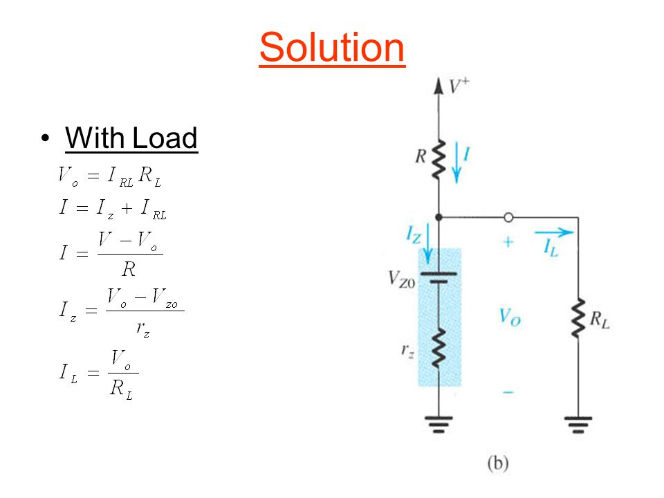 With Load Solution