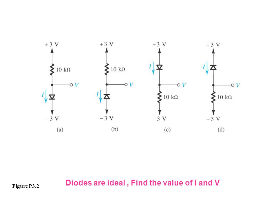 Figure P3.2 Diodes are ideal, Find the value of I and V