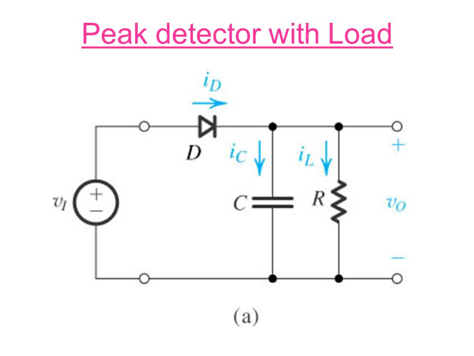 Peak detector with Load