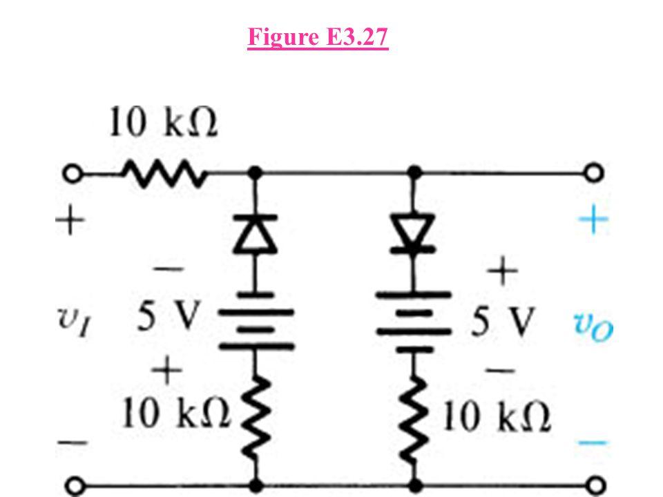 Figure E3.27
