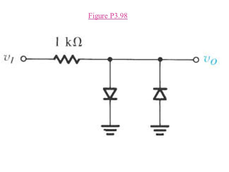 Figure P3.98
