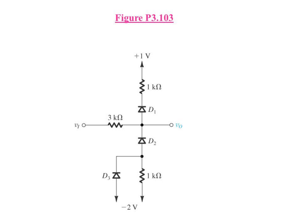 Figure P3.103
