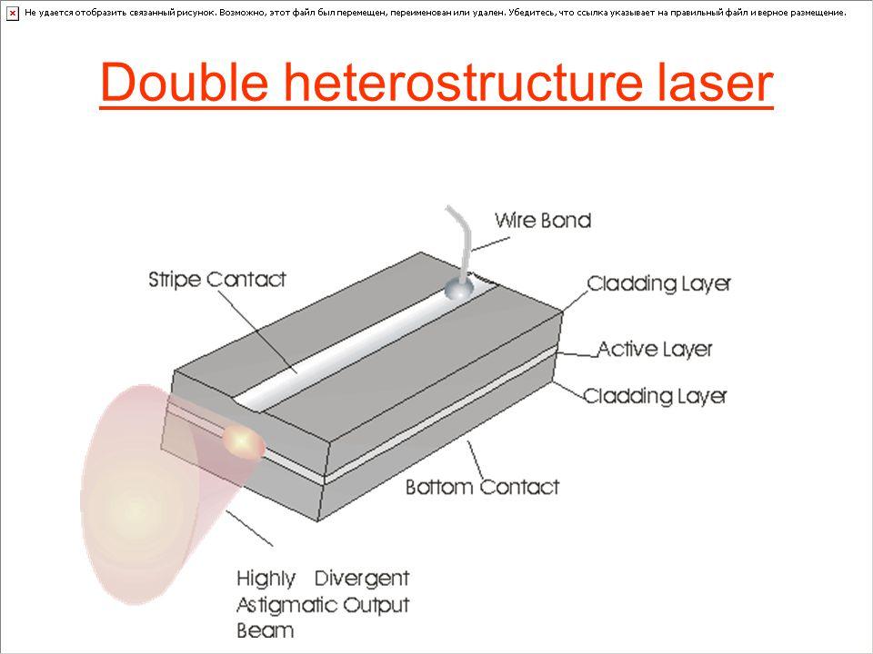 Double heterostructure laser.
