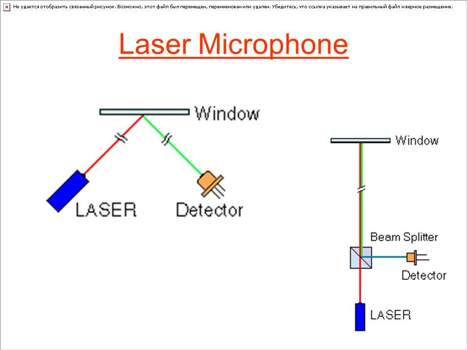 Laser Microphone