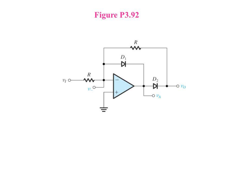 Figure P3.92