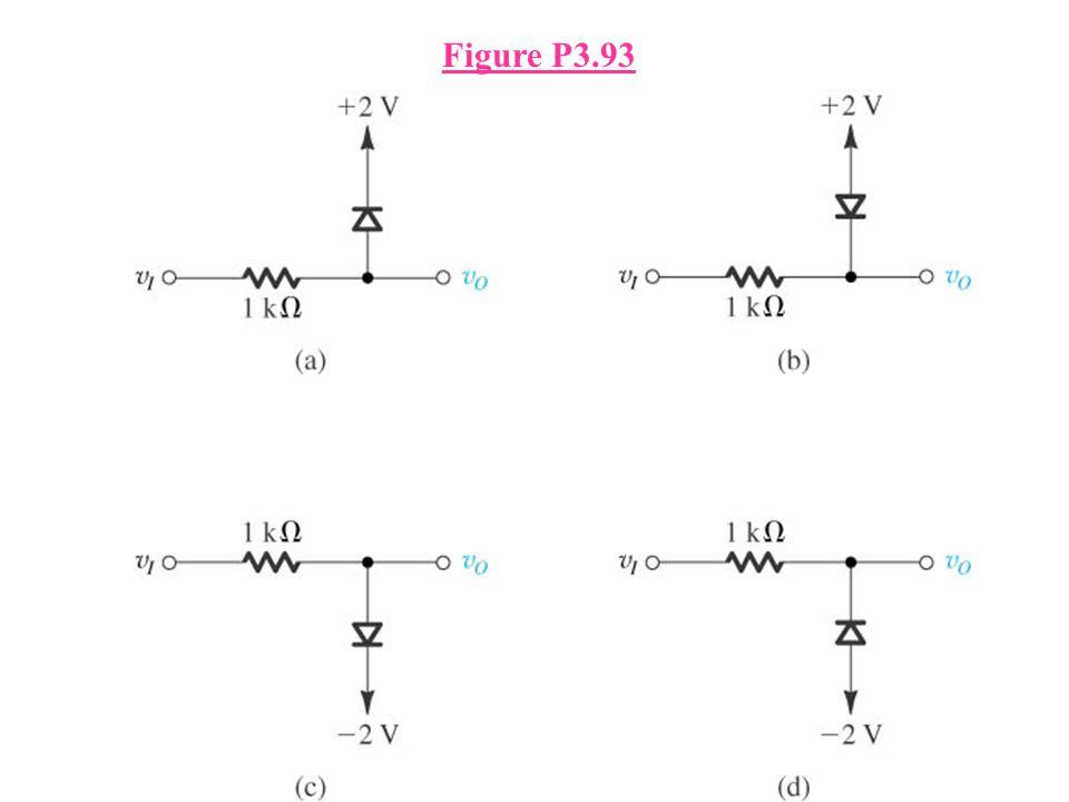 Figure P3.93